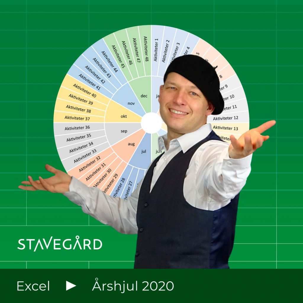 Tumnagelbild av David Stavegårds Excelkurs på Youtube