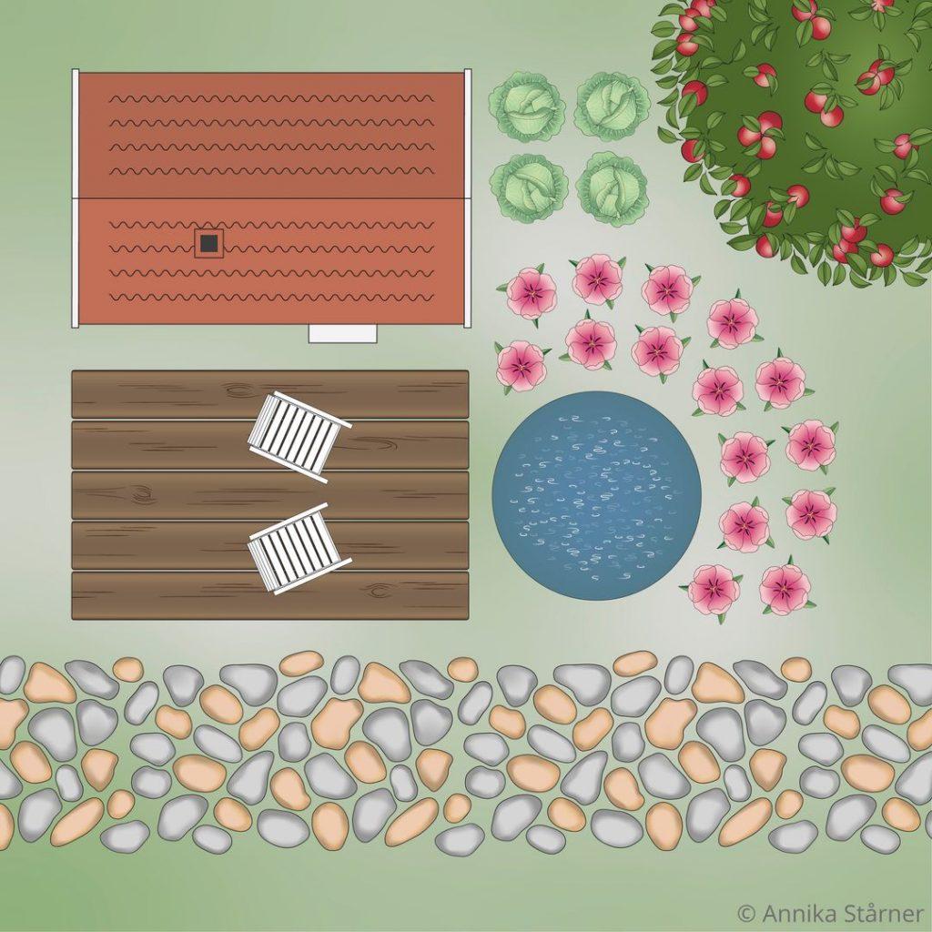 Illustrationer till en app för trädgårdsdesign